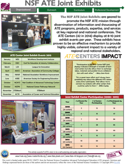 08_2016-NSF-ATE-Center-Joint-ExhibitsSM
