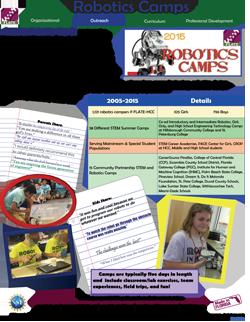 20_2016-Robotics-CampsSM