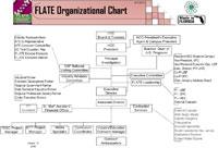 fl-ate-orgchart011110-v10-title-t